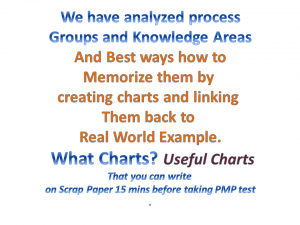 process groups and knowledge area analysis help for PMP